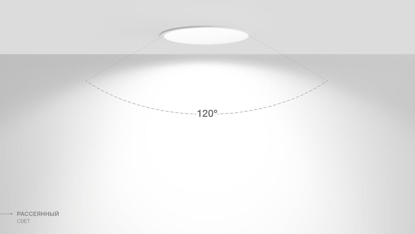 Встраиваемый потолочный светильник AURA R, фото 4