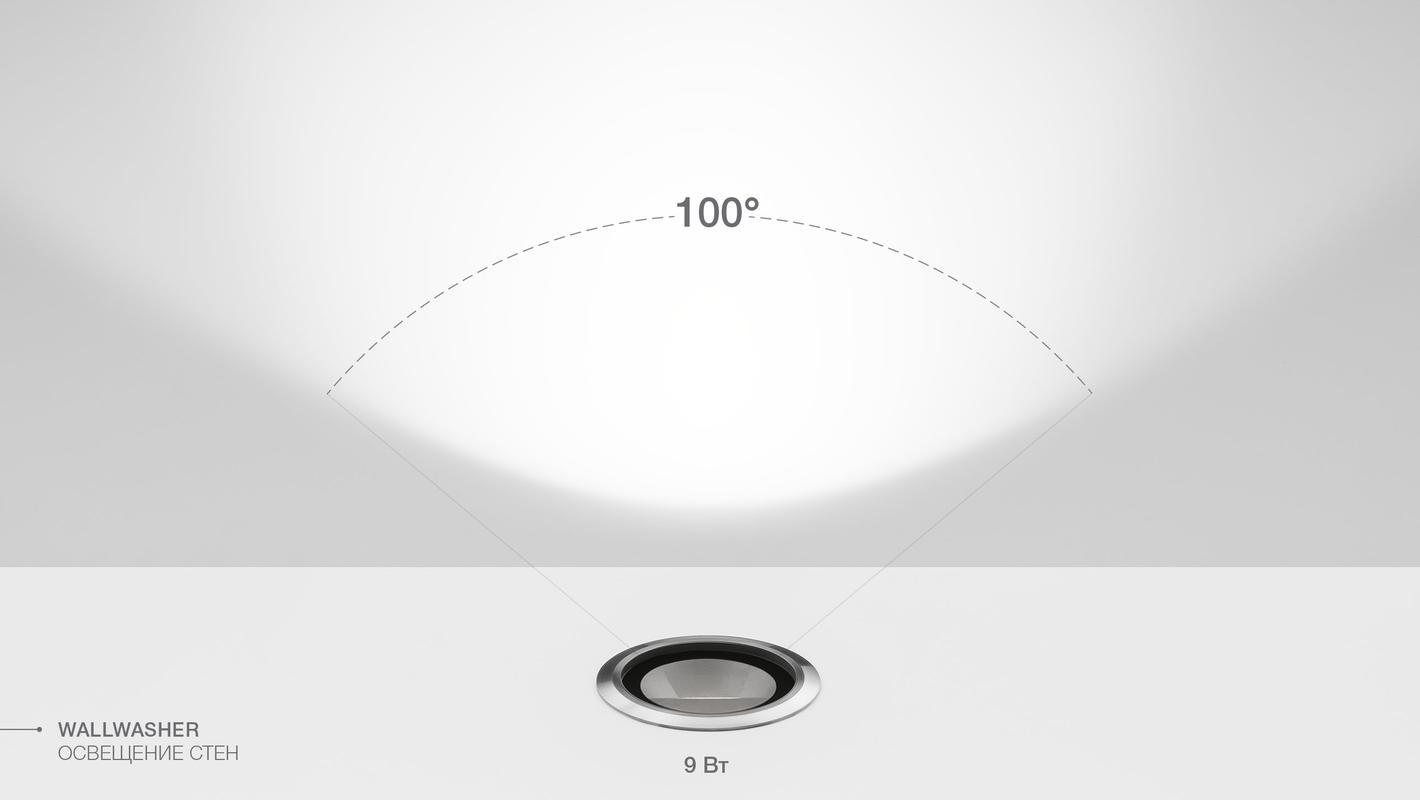 Встраиваемый в пол светильник LIGHT UP9 WALL, фото 7