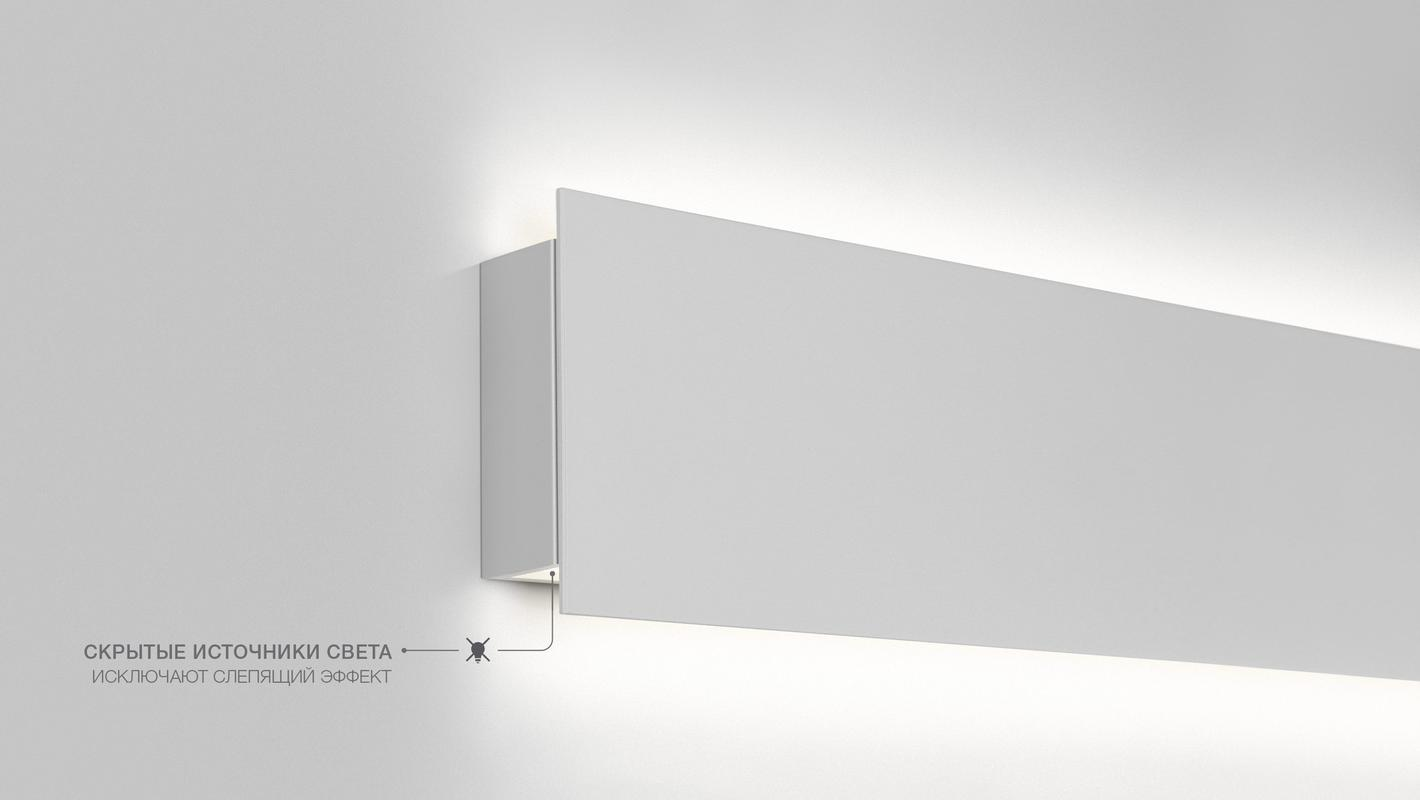 Настенный светильник LINER