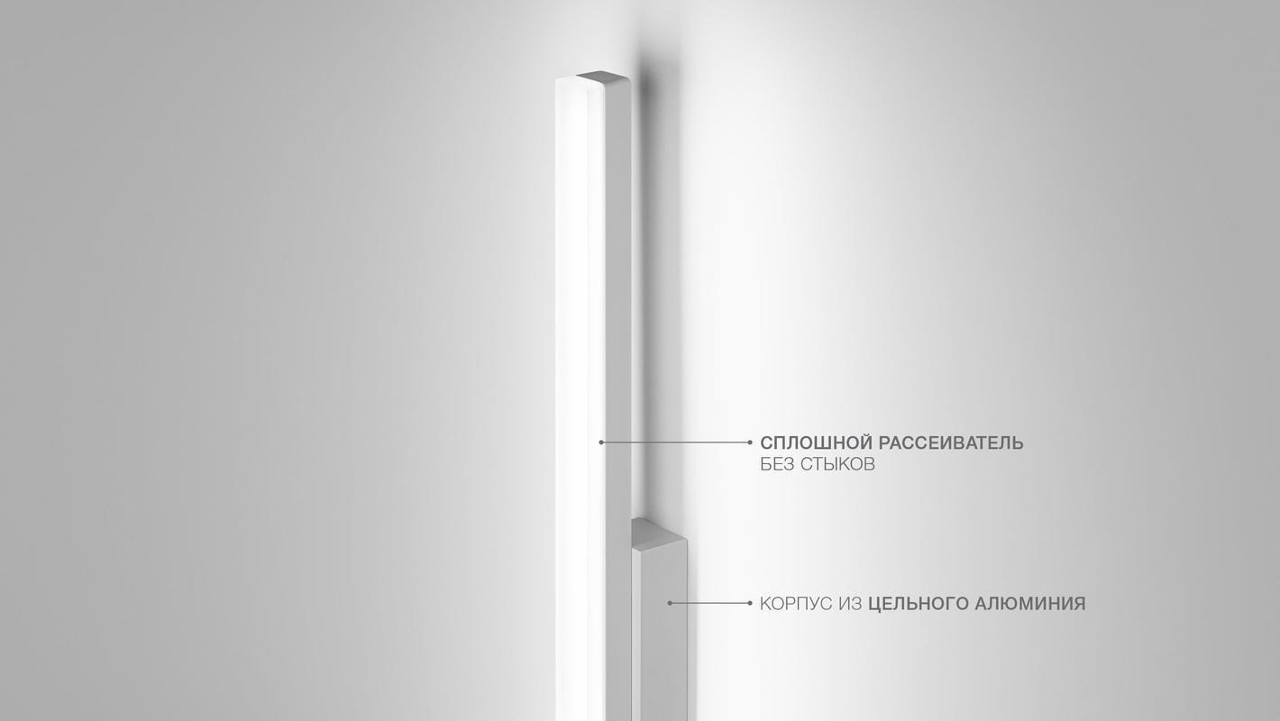 Настенный светильник MIRROLAMP