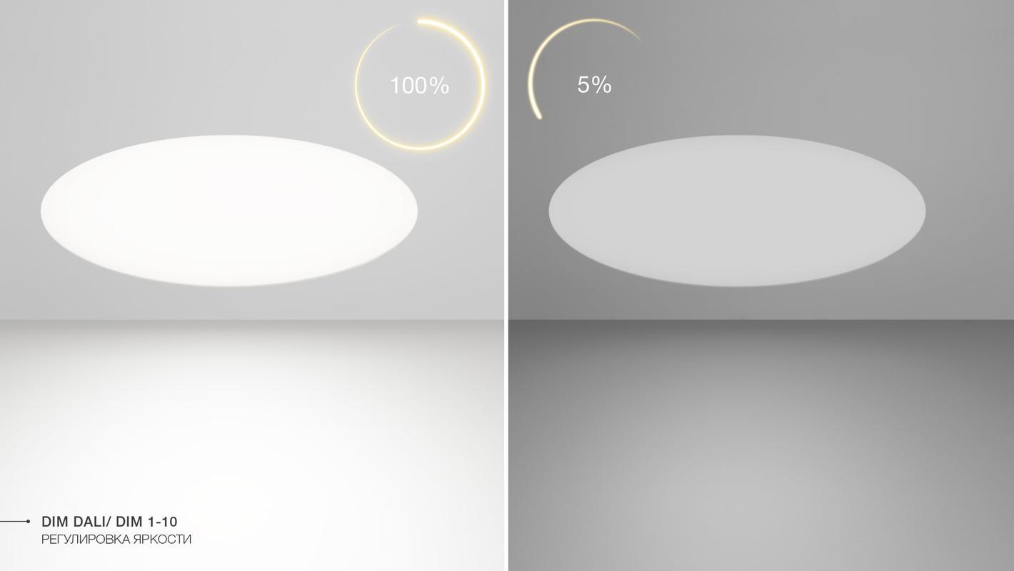 Потолочный светильник ORBIT, фото 4